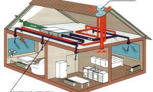 Естественная и принудительная вентиляция частного дома