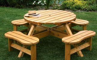 Как выбрать садовую мебель для дачи