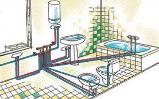 Правильная разводка труб в ванной и туалете обзор основных ошибок при проектировании