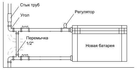 Ustanovka-batarei-s-zamenoj-uglov[1]