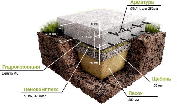 Ustroistva-monolitnogo-fundamenta-iz-plit-3