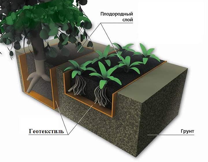 geotextile_dacha_stsgeo_ru[1]