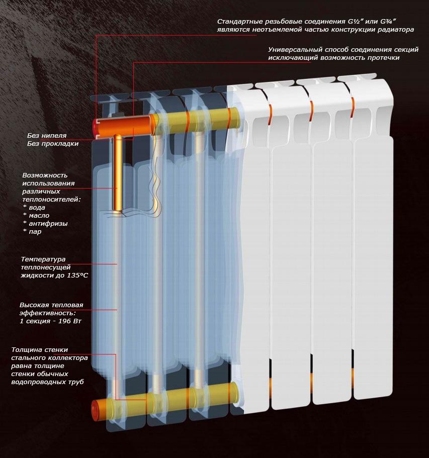 harakteristiki-bimetallicheskogo-radiatora[1]