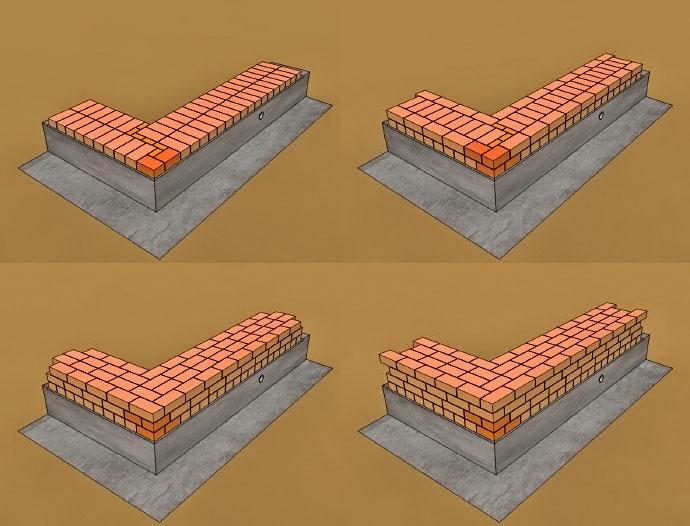 Как строить дом своими руками из кирпича