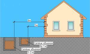Выгребная яма и санитарные нормы