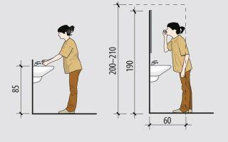 высота установки раковины в ванной стандарт от пола