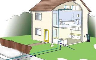 Подключение центрального водоснабжения к частному дому