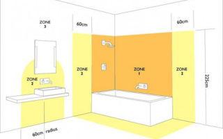 Как правильно установить розетки в ванной