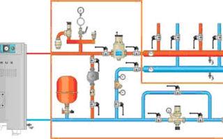 Отопление и горячее водоснабжение дома