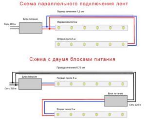 Часто используемые схемы подключения светодиодной ленты к сети