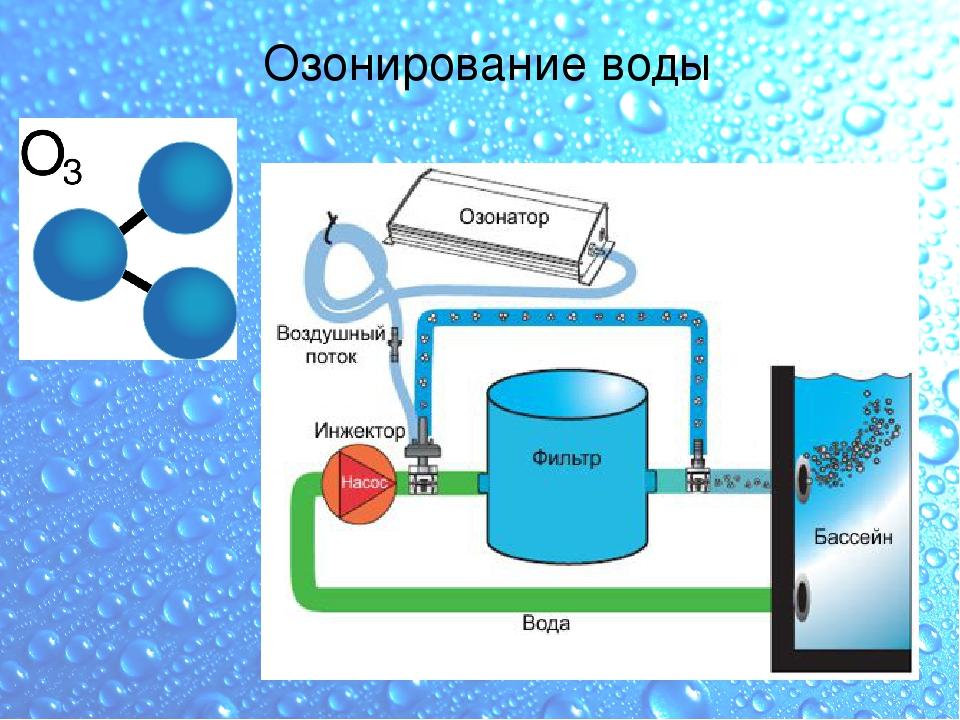 Озонатор воды своими руками