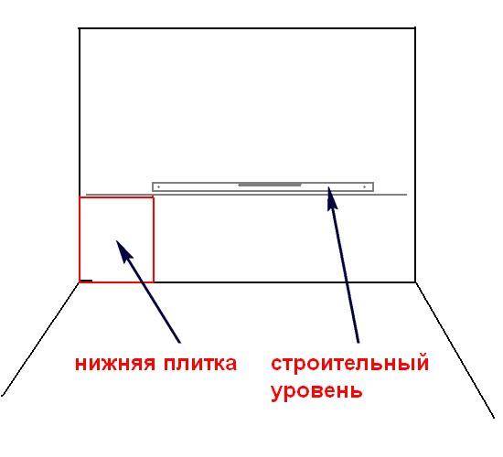 Разметка для укладки плитки
