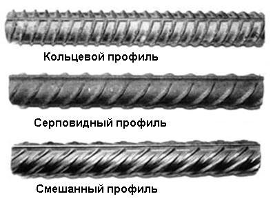 tip-profilya-armatury[1]